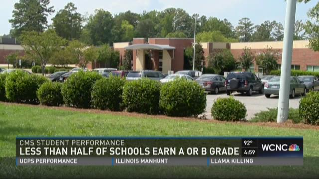 Less than half of CMS schools earn 'A' or 'B' grade