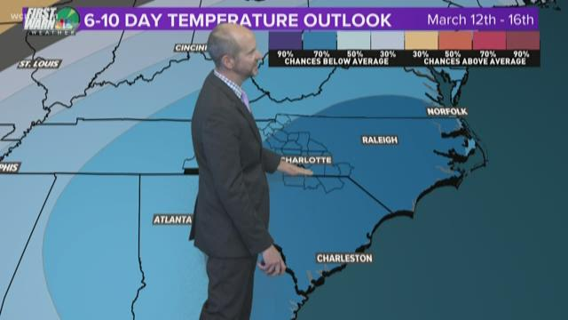 Rain continues to fall, cold temps moving into Charlotte